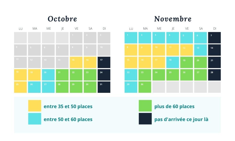 Amélie - Calendrier des disponibilités automne 2021