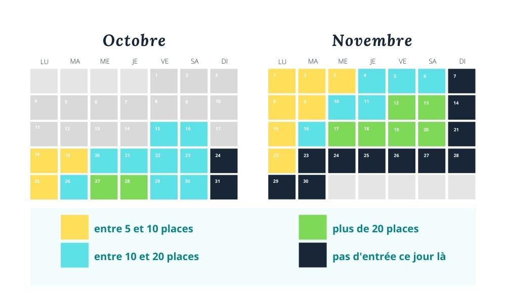 Cambo - Calendrier des disponibilités automne 2021