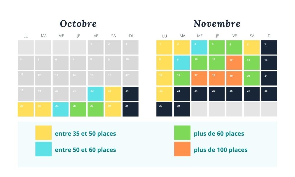 Gréoux - Calendrier des disponibilités automne 2021