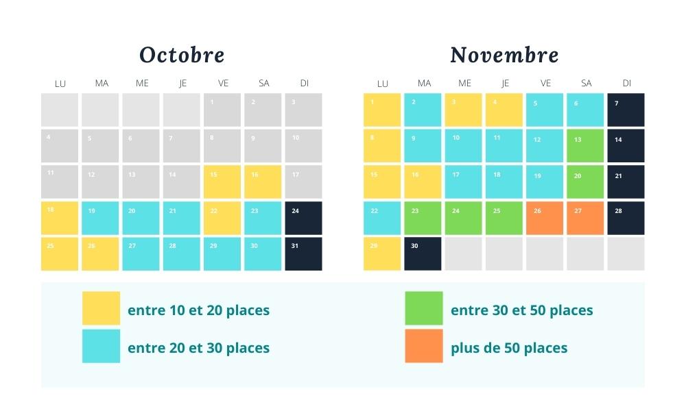 Jonzac - Calendrier des disponibilités automne 2021