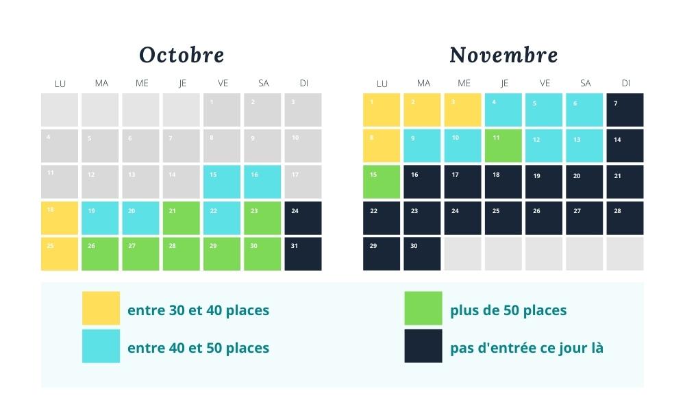 Saint-Amand-les-Eaux - Calendrier des disponibilités automne 2021